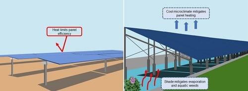 Solar Canals plan